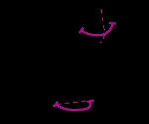 profundidad de copa de un sujetador